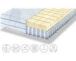 Tonnentaschenfederkern-Matratzen