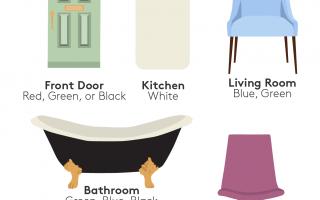 Probieren Sie diese Feng Shui-Farben für ein glücklicheres Zuhause Erfahren Sie, wie Sie Feng Shui zu Ihrem ...