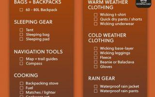 Die Multi Day Hiking Packliste