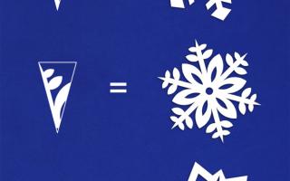 Wie man Papierschneeflocken macht | Ein kleines Projekt - Mode Schmuck Trends